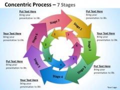 Consulting Diagram Concentric Process 7 Stages 6 Sales Diagram