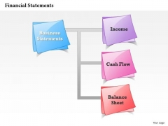 Consulting Diagram Financial Statements Of Cash Flow Strategy Diagram