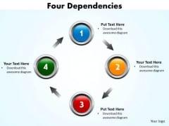 Consulting Diagram Four Dependencies Strategy Diagram