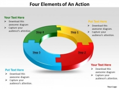 Consulting Diagram Four Elements Of An Action Strategy Diagram
