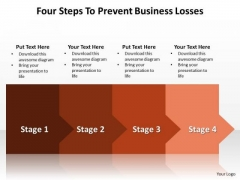 Consulting Diagram Four Steps To Prevent Business Losses Sales Diagram