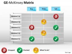 Consulting Diagram Ge Mckinsey Stencils Strategy Diagram