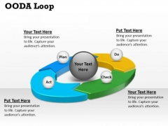 Consulting Diagram Ooda Loop Strategy Diagram