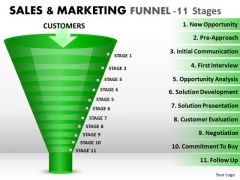 Consulting Diagram Product Marketing Funnel Diagram With 11 Stages Strategy Diagram