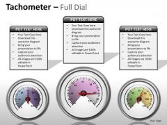 Consulting Diagram Tachometer Full Dial Marketing Diagram
