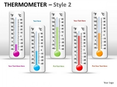 Consulting Diagram Thermometer Style 2 Strategic Management