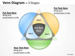 Consulting Diagram Venn Diagram Flow 3 Stages Business Diagram