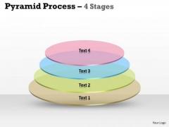 Marketing Diagram 4 Staged Circular Process Design Consulting Diagram
