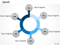 Marketing Diagram Agenda Mba Models And Frameworks