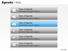Marketing Diagram Agenda Web Strategic Management