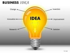 Marketing Diagram Business Idea Business Finance Strategy Development