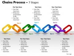 Marketing Diagram Chains Process 7 Stages Strategic Management