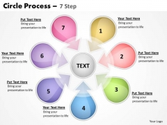 Marketing Diagram Circle Proces 7 Step Business Cycle Diagram