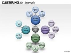Marketing Diagram Cluster Ppt Layout Mba Models And Frameworks