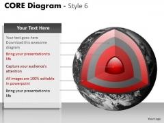 Marketing Diagram Core Diagram Business Cycle Diagram