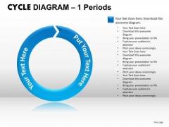 Marketing Diagram Cycle Diagram Strategic Management
