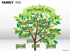 Marketing Diagram Family Tree 1 Mba Models And Frameworks