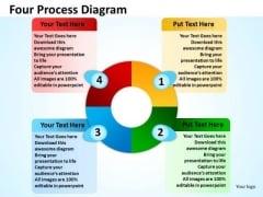 Marketing Diagram Four Process Diagram Strategy Diagram
