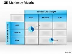 Marketing Diagram Ge Mckinsey Source Consulting Diagram