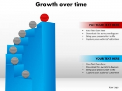 Marketing Diagram Growth Over Time Mba Models And Frameworks