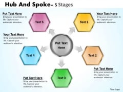 Marketing Diagram Hub And Spoke 5 Stages Strategic Management