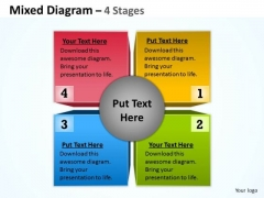 Marketing Diagram Mixed Chart Diagram With 4 Stages Business Finance Strategy Development