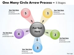 Marketing Diagram One Many Circle Arrow Process 5 Stages Business Cycle Diagram