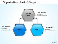 Marketing Diagram Organization Table Strategic Management