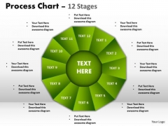 Marketing Diagram Process Chart 12 Stages Consulting Diagram