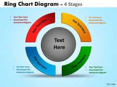Marketing Diagram Ring Chart Diagram 4 Stages Business Framework Model