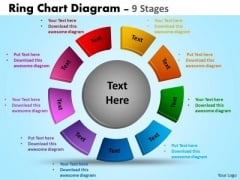 Marketing Diagram Ring Chart Process Diagrams Business Framework Model
