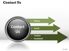 Marketing Diagram Thank You Contact Us Consulting Diagram