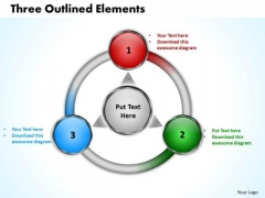 Marketing Diagram Three Outlined Elements Business Cycle Diagram