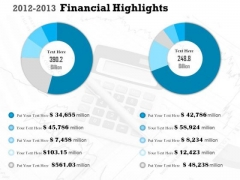 Mba Models And Frameworks 2012 2013 Financial Highlights Consulting Diagram