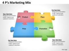 Mba Models And Frameworks 4 Ps Marketing Mix225 Strategic Management