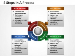 Mba Models And Frameworks 4 Steps In A Process Strategy Diagram