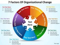 Mba Models And Frameworks 7 Factors Of Organizational Diagram Change Sales Diagram