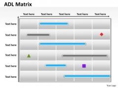 Mba Models And Frameworks Adl Cast Diagram Sales Diagram