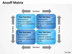 Mba Models And Frameworks Ansoff Mold Diagram Sales Diagram