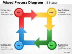 Mba Models And Frameworks Arrow Diagram For Business Process Cycle Sales Diagram