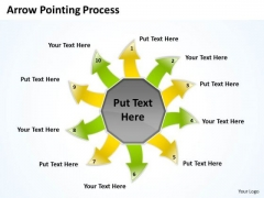 Mba Models And Frameworks Arrow Pointing Process Marketing Diagram