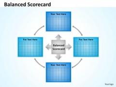Mba Models And Frameworks Balanced Scorecard For Business Innovation Marketing Diagram