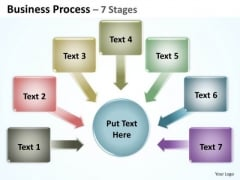 Mba Models And Frameworks Business Process 7 Stages Sales Diagram