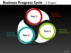 Mba Models And Frameworks Business Progress Cycle Flow 3 Marketing Diagram
