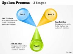 Mba Models And Frameworks Business Strategic Spoke Diagram 3 Stages Strategic Management