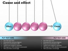 Mba Models And Frameworks Cause And Effect Marketing Diagram
