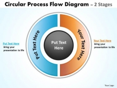 Mba Models And Frameworks Circular Process Flow Diagram 2 Stages Sales Diagram