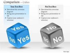 Mba Models And Frameworks Comparison Design With Yes No Marketing Diagram