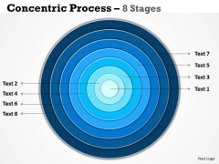 Mba Models And Frameworks Concentric Process 8 Stages Sales Diagram