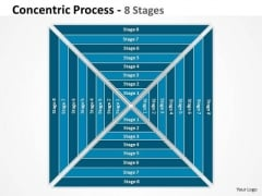 Mba Models And Frameworks Concentric Process With 8 Stages Business Diagram